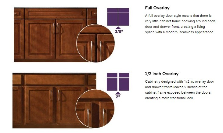Cabinetry Options Full Overlay Vs 1 2 Inch Overlay